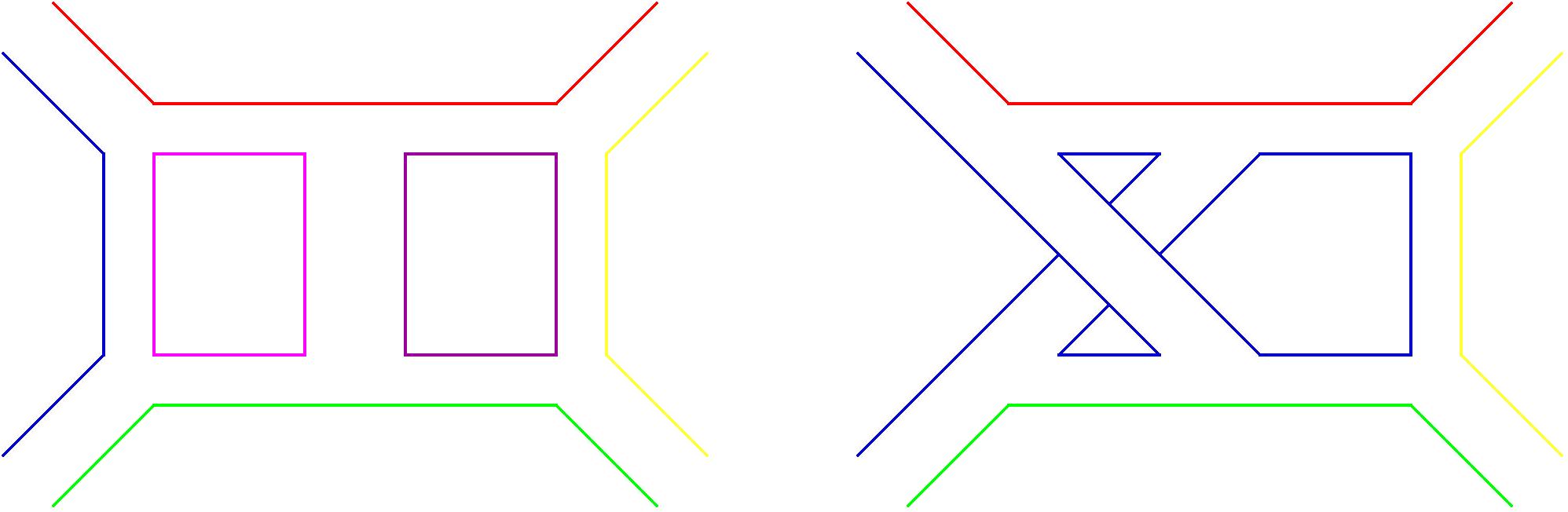 planarity3
