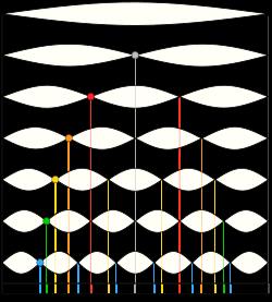 250px-moodswingerscale-svg