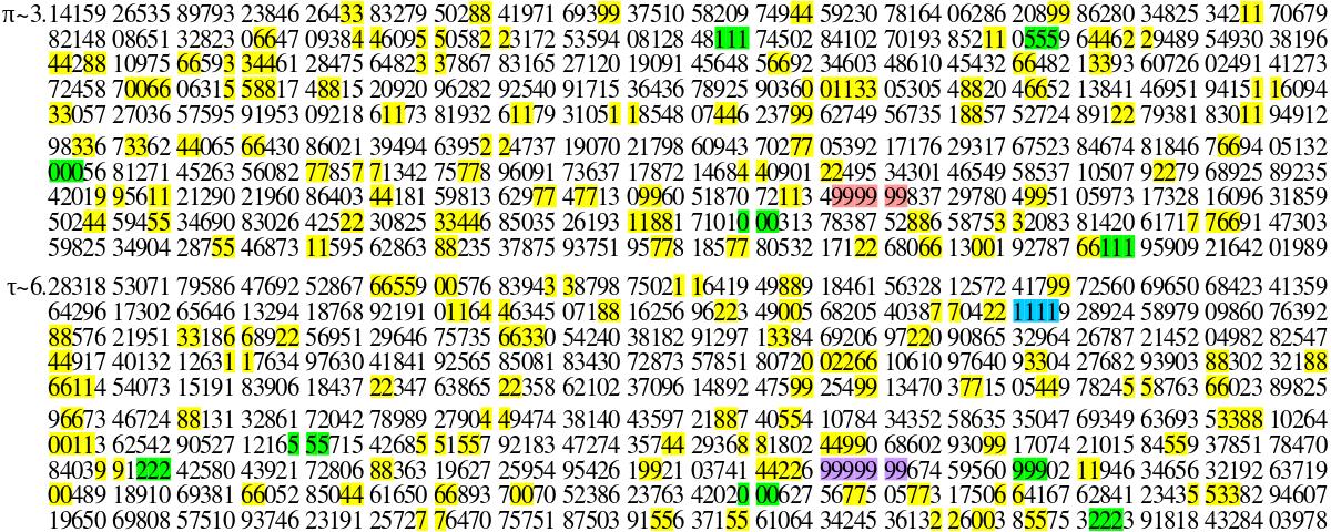 1200px-pi_tau_digit_runs-svg