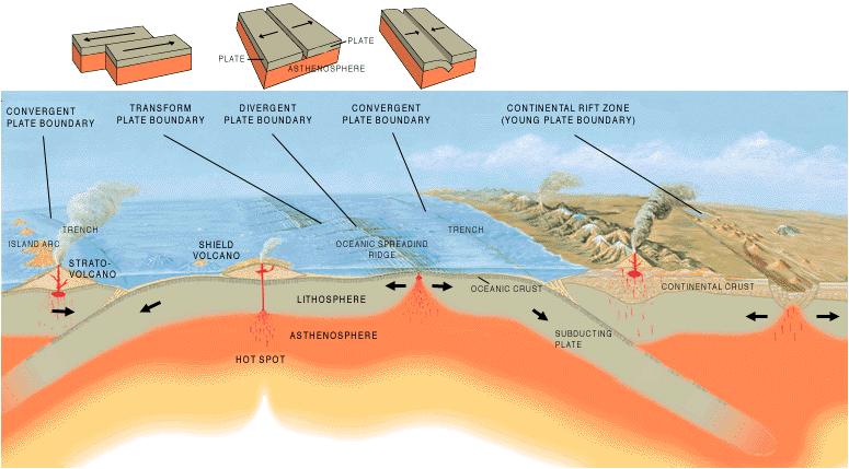 tectonic_plate_boundaries