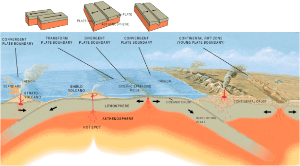 tectonic_plate_boundaries