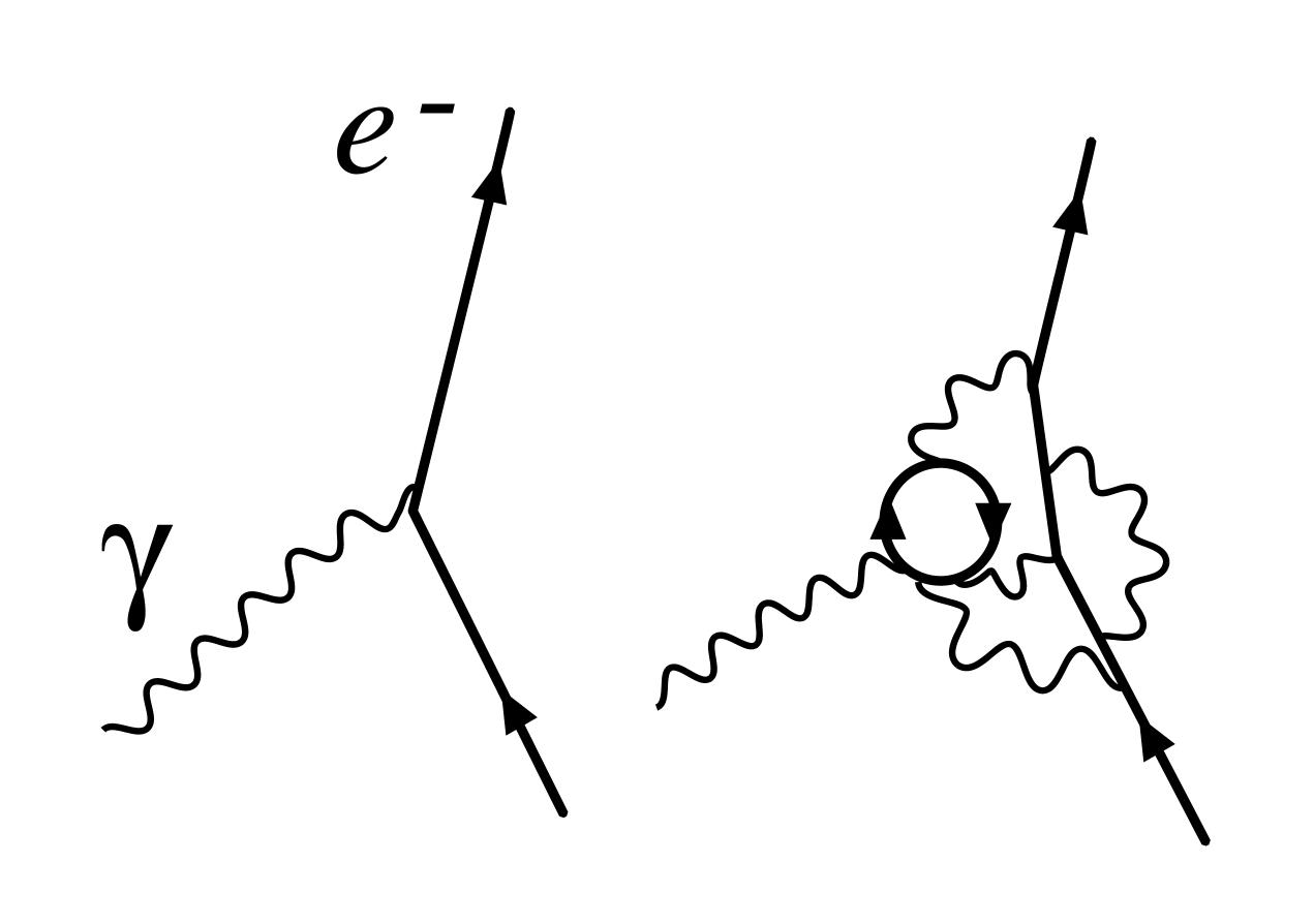 renormalized-vertex